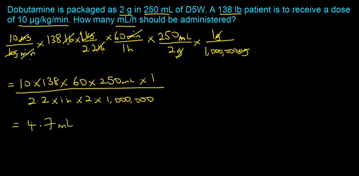 IV Flow Rate calculations Using Dimensional Analysis-Example 1-RxCalculations